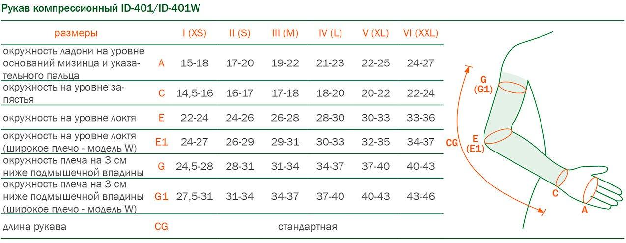 Таблица размеров компрессионных рукавов Ecoten ID-40W