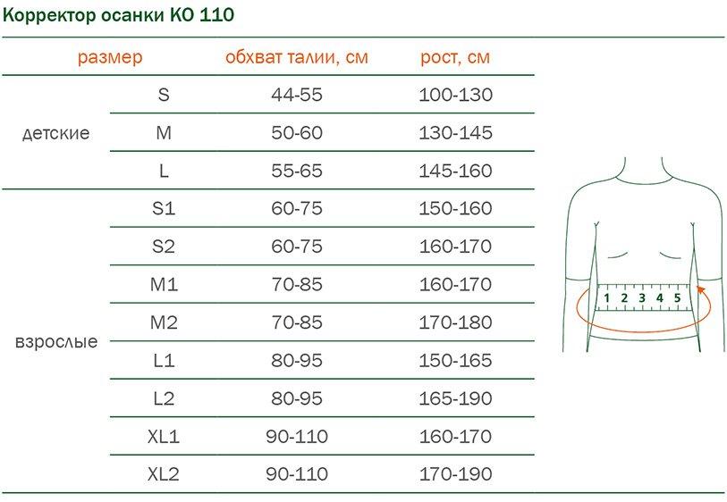 Подбор размера корректора осанки ORTO