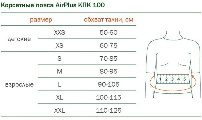 Подбор размера корсетного пояса ORTO
