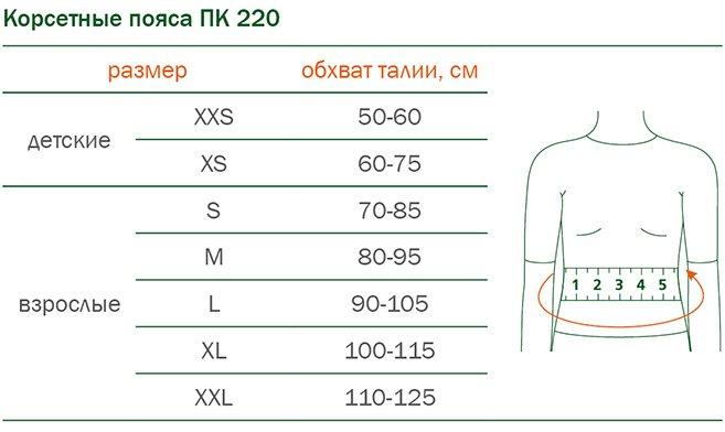 Подбор размера пояса корсетного ORTO
